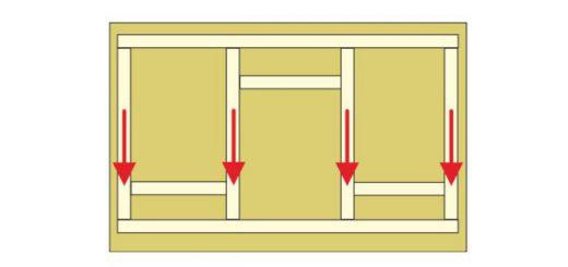 Konstruktionsdetail von Sperrholzkisten